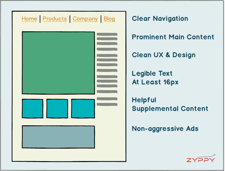 Design for SEO