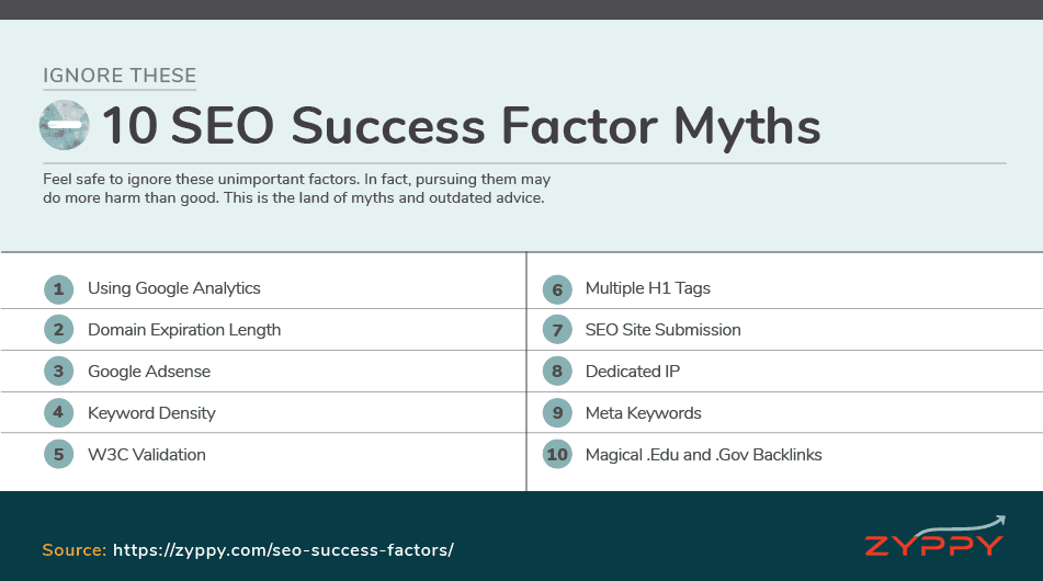 SEO Success Factor Myths